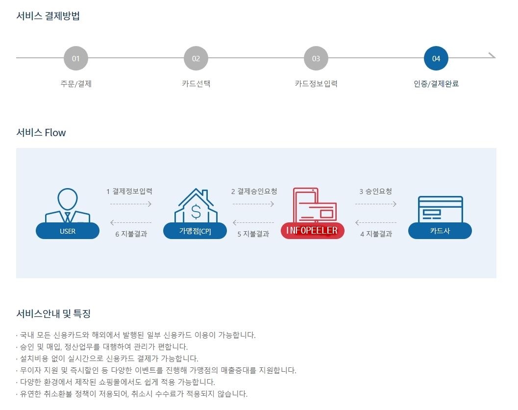 060 ARS 신용카드 선불시스템을 오픈합니다.